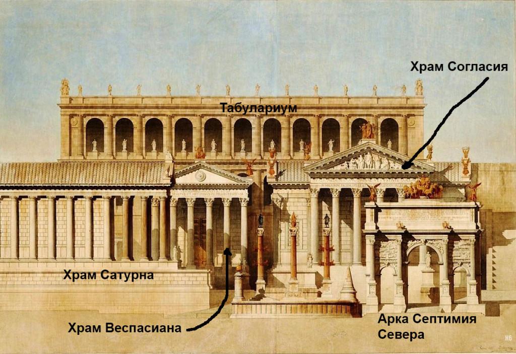 храм сатурна табулариум