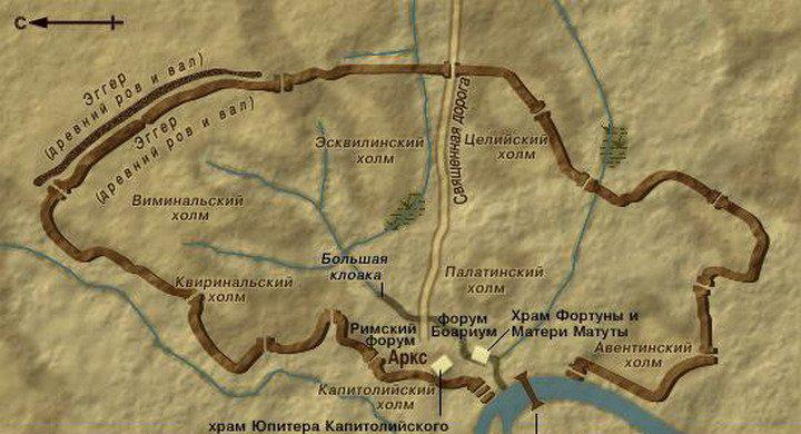 план рима царский период
