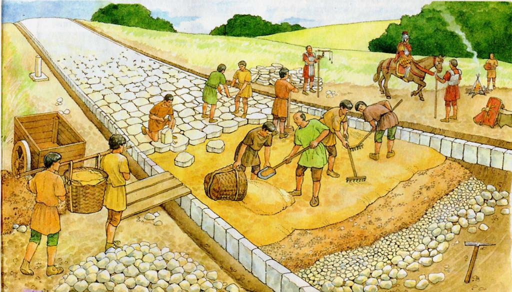 строительство дорог в древнем риме