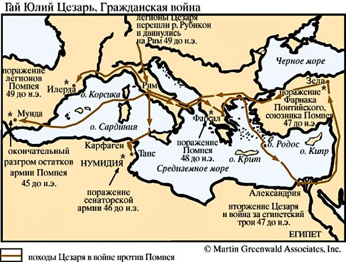 цезарь против помпея
