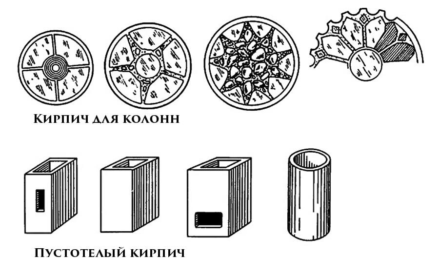 римский кирпич
